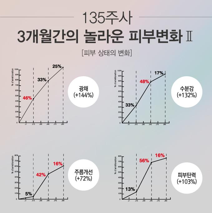 2017_135주사_06.jpg